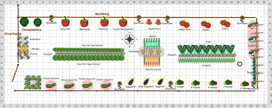 your garden will be designed using our garden planner tool ensuring that all plants have the pr ing and relative location within the garden